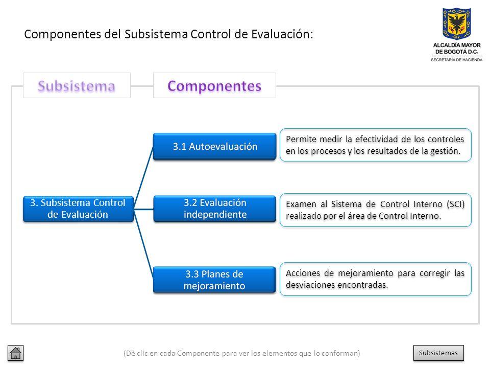 2. Subsistema Control de Gestión 2.1 Actividades de control2.2 Información2.3 Comunicación pública Elementos que garantizan el control a la ejecución