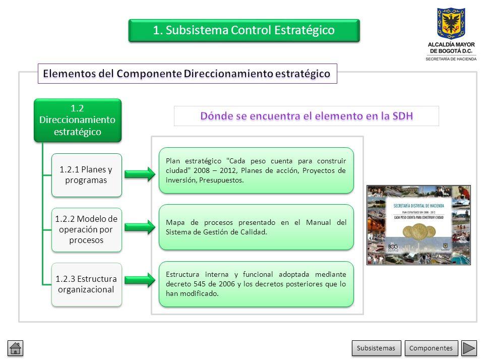 1.1 Ambiente de control 1.1.1 Acuerdos, Compromisos o Protocolos Éticos 1.1.2 Desarrollo del talento humano 1.1.3 Estilos de dirección Por medio del I