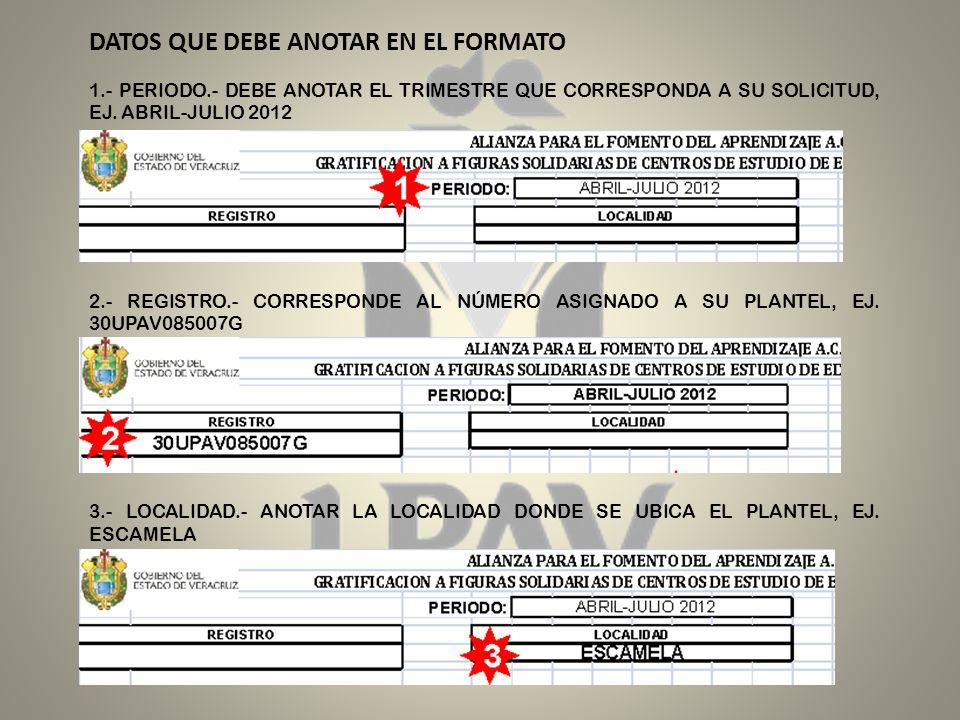 DATOS QUE DEBE ANOTAR EN EL FORMATO 1.- PERIODO.- DEBE ANOTAR EL TRIMESTRE QUE CORRESPONDA A SU SOLICITUD, EJ.