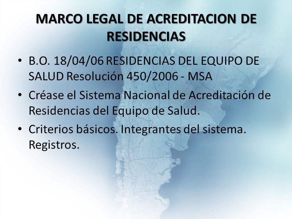 MARCO LEGAL DE ACREDITACION DE RESIDENCIAS B.O. 18/04/06 RESIDENCIAS DEL EQUIPO DE SALUD Resolución 450/2006 - MSA Créase el Sistema Nacional de Acred