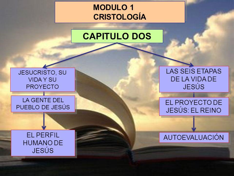 INTRODUCCIÓN A LA BIBLIA OTROS LUGARES DONDE DIOS NOS HABLA IMÁGENES EN TORNO A LA BIBLIA CAPITULO UNO FAMILIARIZARNOS CON LA BIBLIA LA PALABRA DE DIO