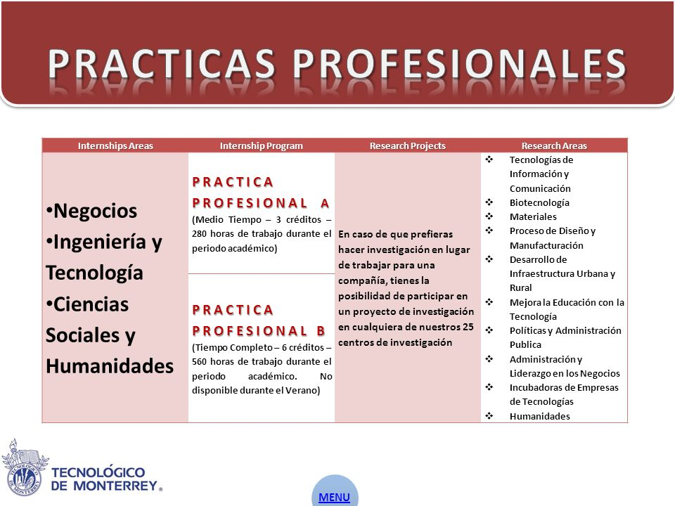 Internships Areas Internship Program Research Projects Research Areas Negocios Ingeniería y Tecnología Ciencias Sociales y Humanidades PRACTICA PROFES