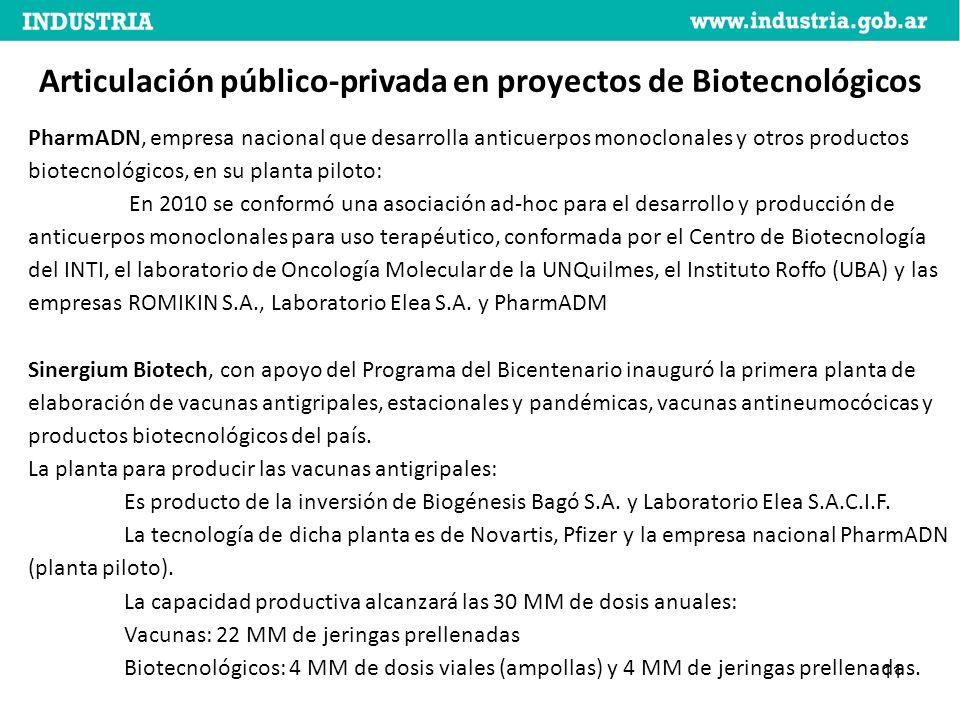 11 Articulación público-privada en proyectos de Biotecnológicos PharmADN, empresa nacional que desarrolla anticuerpos monoclonales y otros productos biotecnológicos, en su planta piloto: En 2010 se conformó una asociación ad-hoc para el desarrollo y producción de anticuerpos monoclonales para uso terapéutico, conformada por el Centro de Biotecnología del INTI, el laboratorio de Oncología Molecular de la UNQuilmes, el Instituto Roffo (UBA) y las empresas ROMIKIN S.A., Laboratorio Elea S.A.
