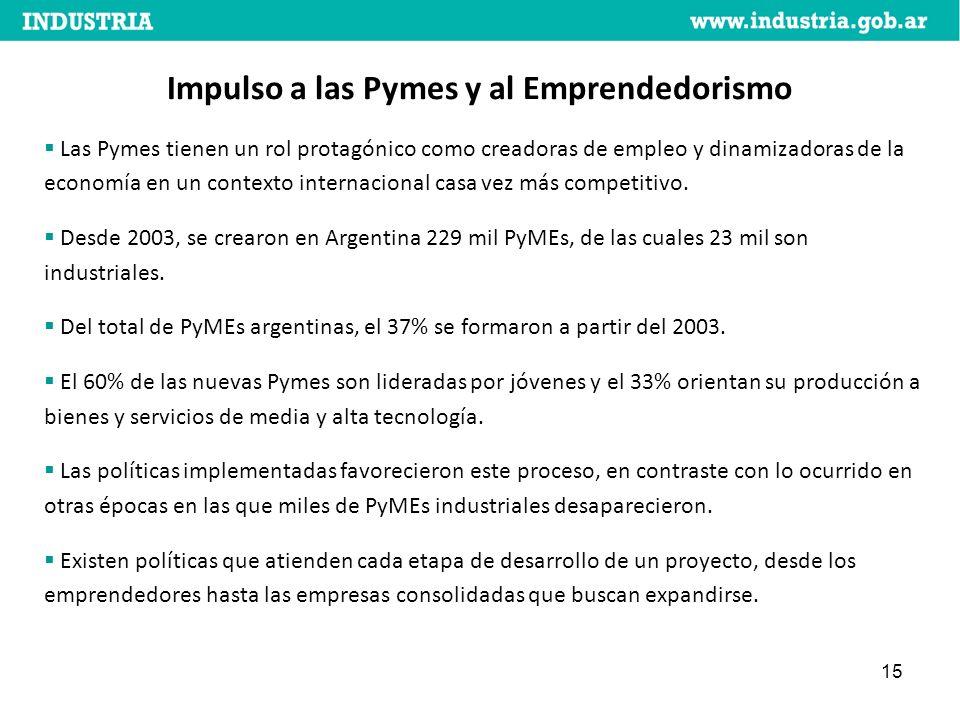 15 Impulso a las Pymes y al Emprendedorismo Las Pymes tienen un rol protagónico como creadoras de empleo y dinamizadoras de la economía en un contexto internacional casa vez más competitivo.