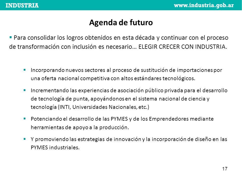 17 Agenda de futuro Para consolidar los logros obtenidos en esta década y continuar con el proceso de transformación con inclusión es necesario… ELEGIR CRECER CON INDUSTRIA.