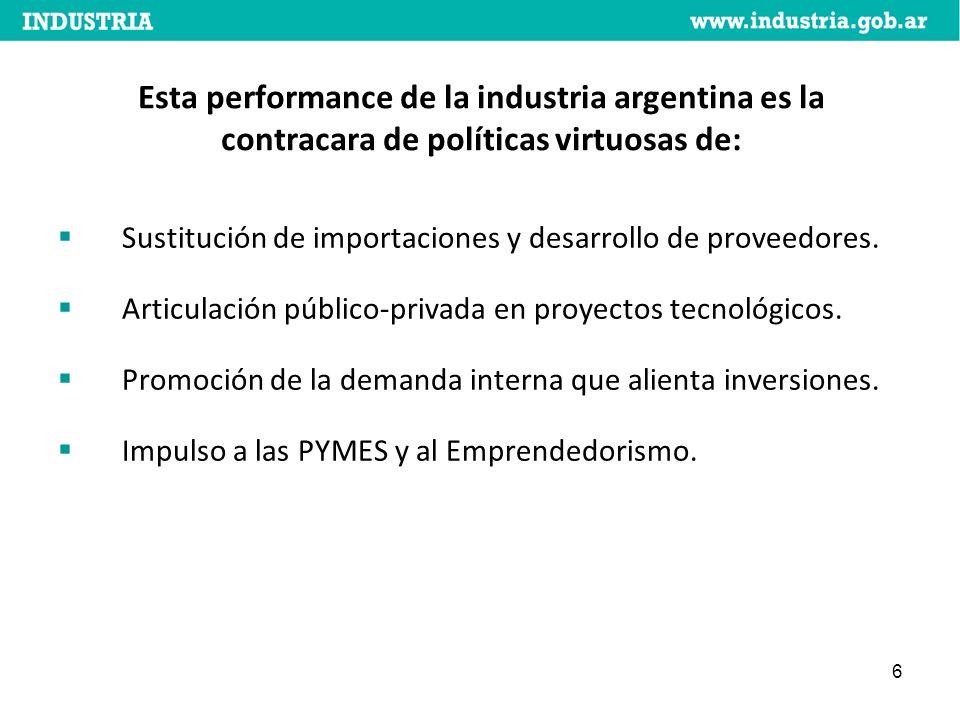 6 Esta performance de la industria argentina es la contracara de políticas virtuosas de: Sustitución de importaciones y desarrollo de proveedores.