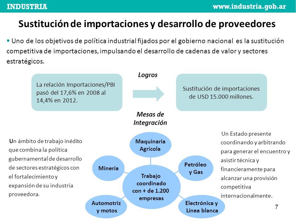 7 Sustitución de importaciones y desarrollo de proveedores Uno de los objetivos de política industrial fijados por el gobierno nacional es la sustitución competitiva de importaciones, impulsando el desarrollo de cadenas de valor y sectores estratégicos.