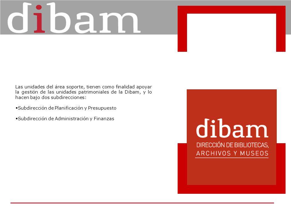 Área Soporte Las unidades del área soporte, tienen como finalidad apoyar la gestión de las unidades patrimoniales de la Dibam, y lo hacen bajo dos sub