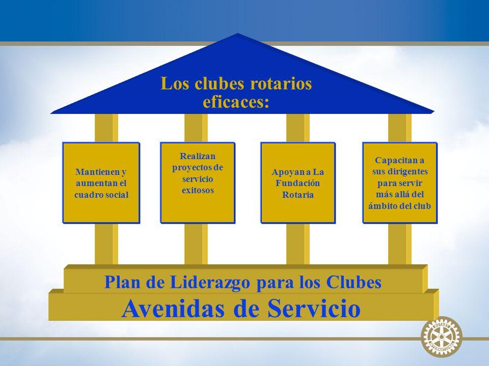 Los clubes rotarios eficaces: Mantienen y aumentan el cuadro social Realizan proyectos de servicio exitosos Apoyan a La Fundación Rotaria Capacitan a sus dirigentes para servir más allá del ámbito del club Avenidas de Servicio Plan de Liderazgo para los Clubes