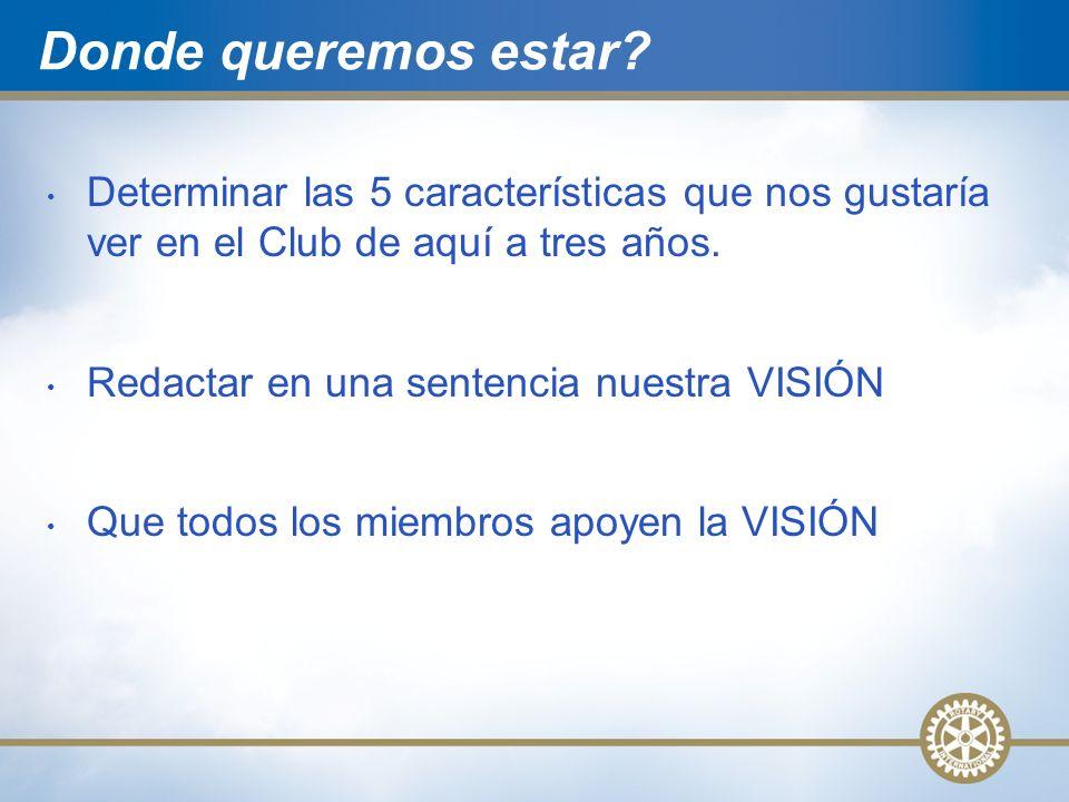 Donde queremos estar? Determinar las 5 características que nos gustaría ver en el Club de aquí a tres años. Redactar en una sentencia nuestra VISIÓN Q