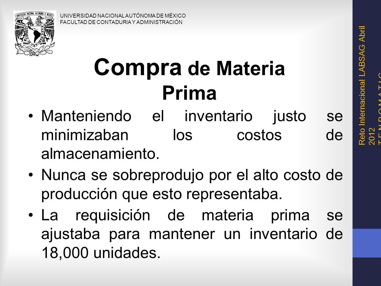 Reto Internacional LABSAG Abril 2012 T E N P O M A T I C Conforme a nuestra estrategia de reducir los costos tanto como fuera posible, decidimos limitar la producción hasta 18,000 unidades por periodo.