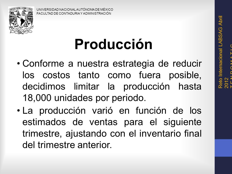 Reto Internacional LABSAG Abril 2012 T E N P O M A T I C Para mantener los costos variables bajos, se trató de trasladar la menor cantidad posible de la producción del período hacia las áreas 2 y3.