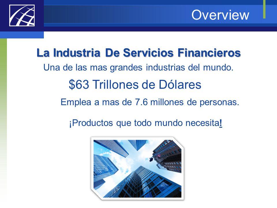 Overview La Industria De Servicios Financieros Una de las mas grandes industrias del mundo. $63 Trillones de Dólares Emplea a mas de 7.6 millones de p