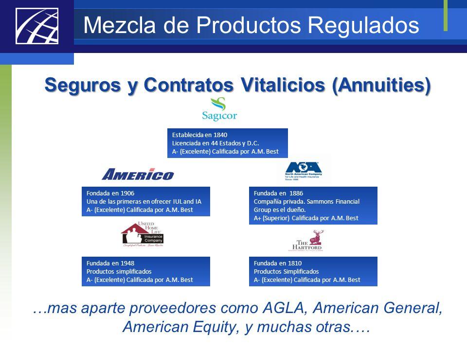 Mezcla de Productos Regulados Seguros y Contratos Vitalicios (Annuities) …mas aparte proveedores como AGLA, American General, American Equity, y mucha