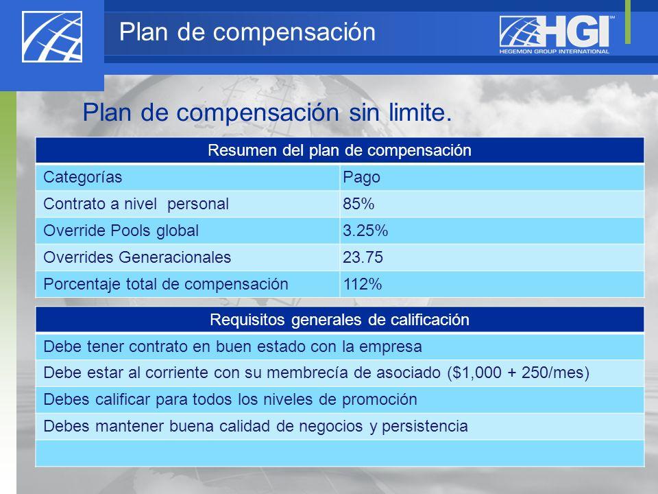 Plan de compensación sin limite. Plan de compensación Resumen del plan de compensación CategoríasPago Contrato a nivel personal85% Override Pools glob