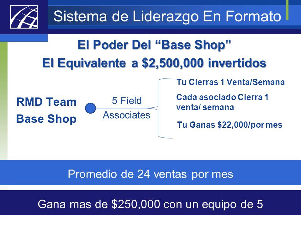 Sistema de Liderazgo En Formato El Poder Del Base Shop El Equivalente a $2,500,000 invertidos RMD Team Base Shop 5 Field Associates Tu Cierras 1 Venta