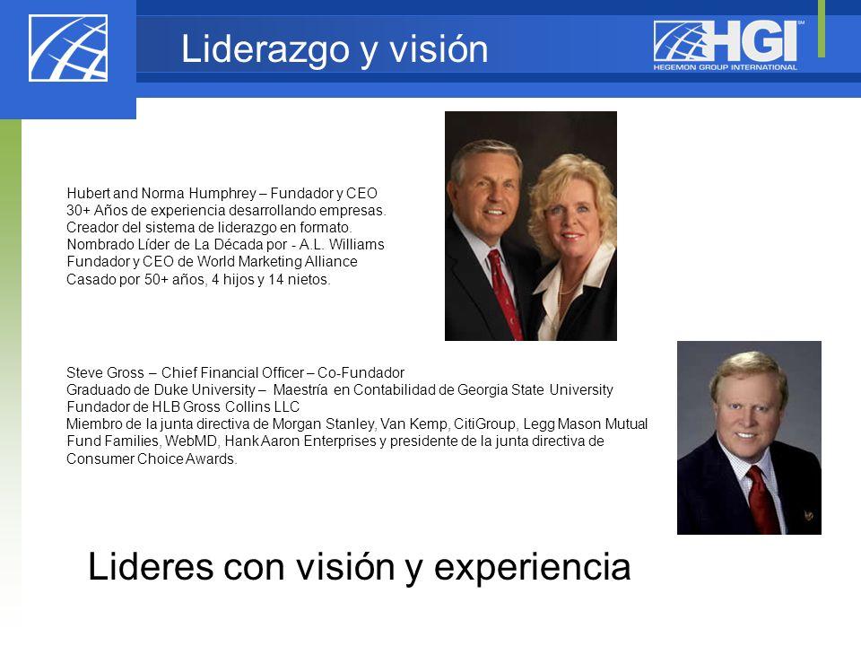Hubert and Norma Humphrey – Fundador y CEO 30+ Años de experiencia desarrollando empresas. Creador del sistema de liderazgo en formato. Nombrado Líder