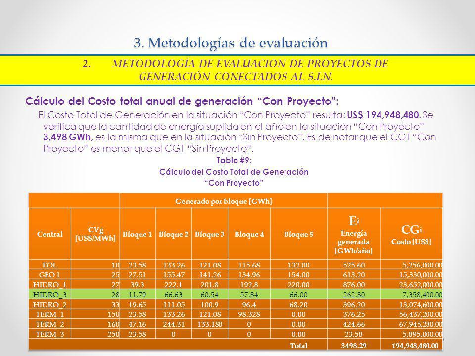 3. Metodologías de evaluación Cálculo del Costo total anual de generación Con Proyecto: El Costo Total de Generación en la situación Con Proyecto resu