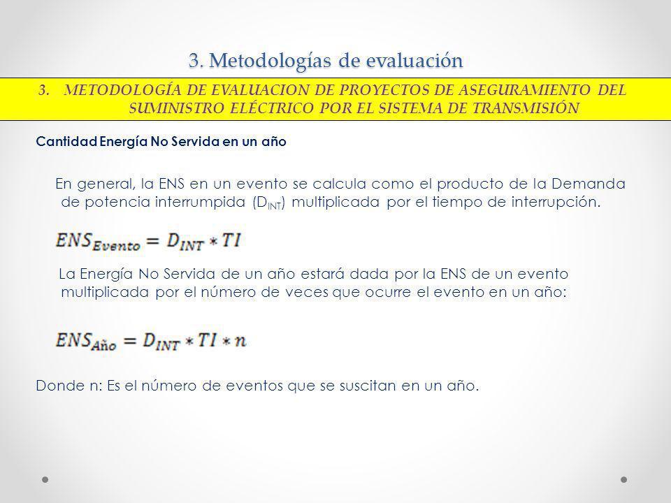 3. Metodologías de evaluación Cantidad Energía No Servida en un año En general, la ENS en un evento se calcula como el producto de la Demanda de poten