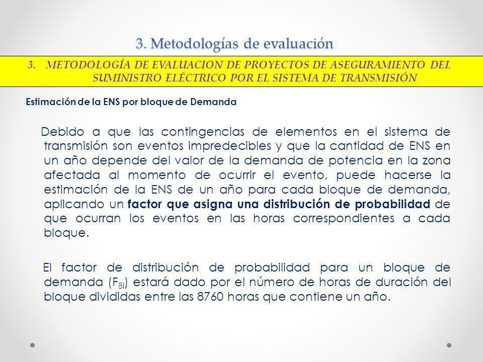 3. Metodologías de evaluación Estimación de la ENS por bloque de Demanda Debido a que las contingencias de elementos en el sistema de transmisión son