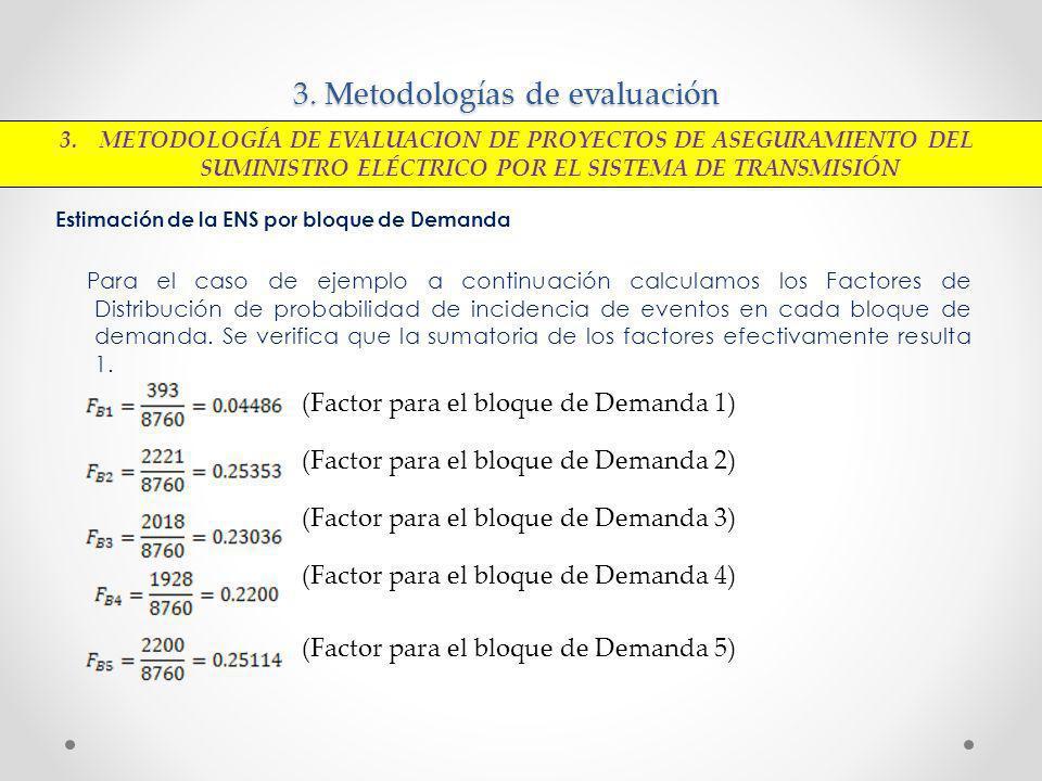 3. Metodologías de evaluación Estimación de la ENS por bloque de Demanda Para el caso de ejemplo a continuación calculamos los Factores de Distribució
