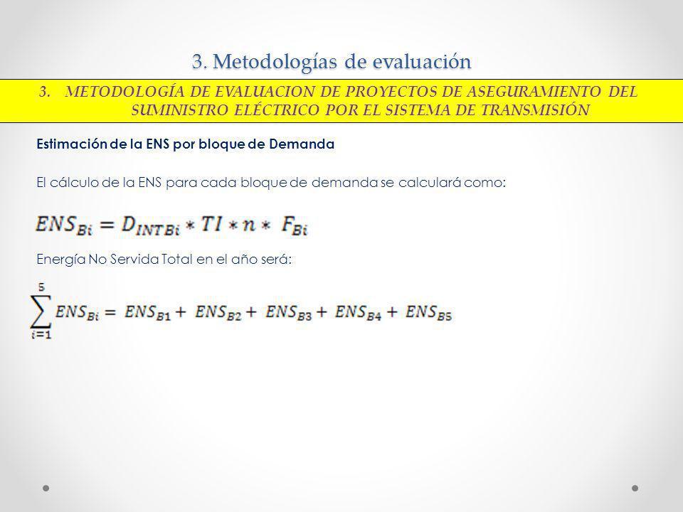 3. Metodologías de evaluación Estimación de la ENS por bloque de Demanda El cálculo de la ENS para cada bloque de demanda se calculará como: Energía N