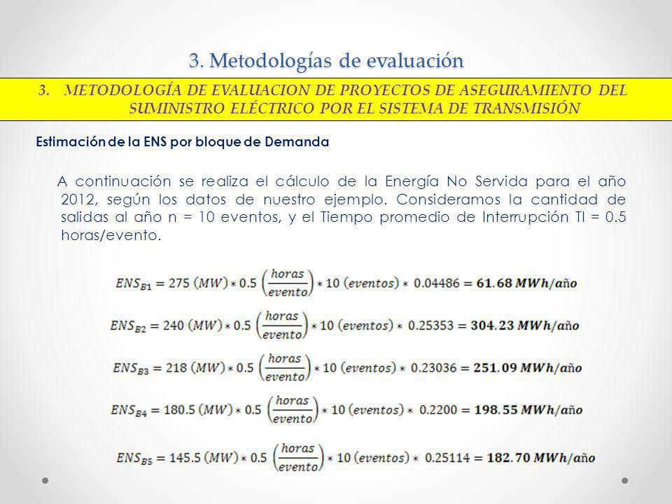 3. Metodologías de evaluación Estimación de la ENS por bloque de Demanda A continuación se realiza el cálculo de la Energía No Servida para el año 201