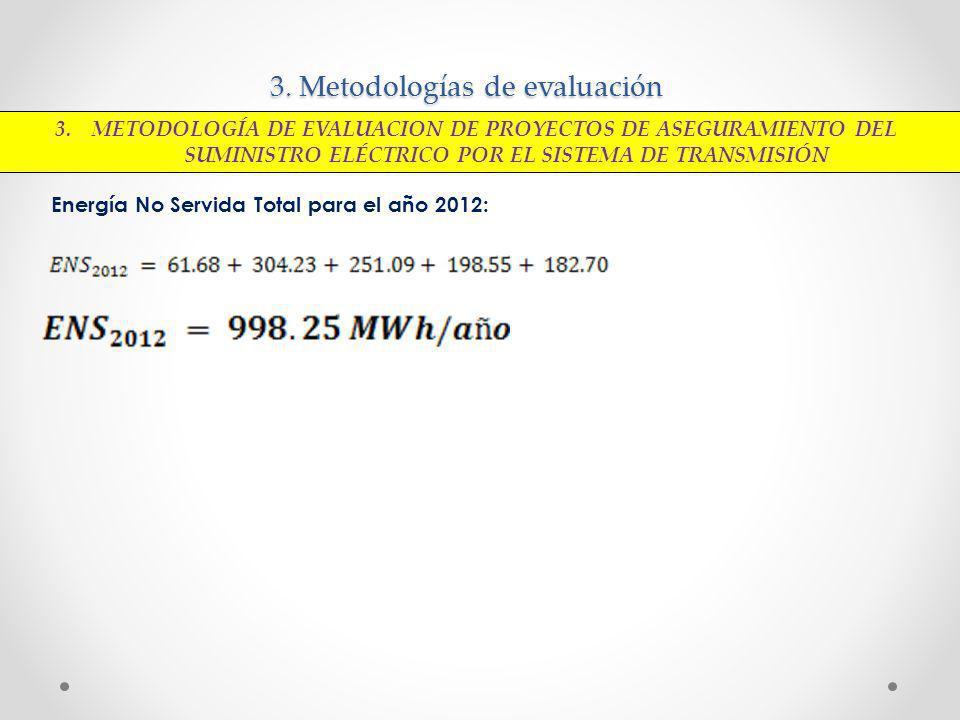 3. Metodologías de evaluación Energía No Servida Total para el año 2012: 3. METODOLOGÍA DE EVALUACION DE PROYECTOS DE ASEGURAMIENTO DEL SUMINISTRO ELÉ