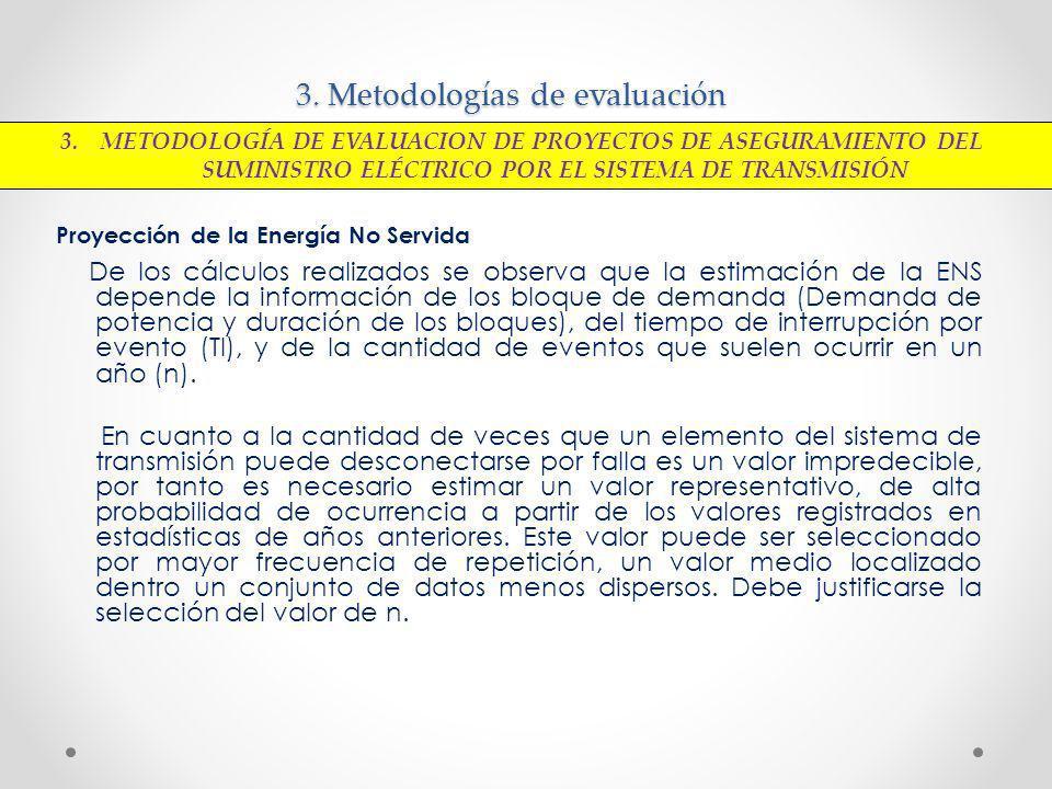 3. Metodologías de evaluación Proyección de la Energía No Servida De los cálculos realizados se observa que la estimación de la ENS depende la informa