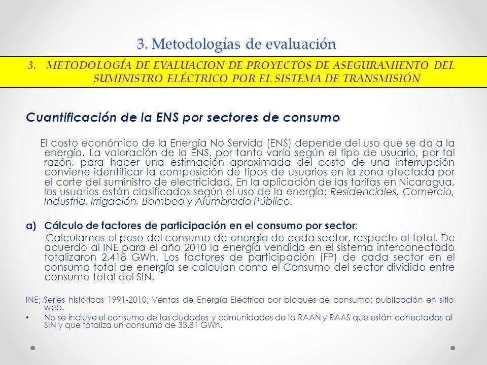 3. Metodologías de evaluación Cuantificación de la ENS por sectores de consumo El costo económico de la Energía No Servida (ENS) depende del uso que s