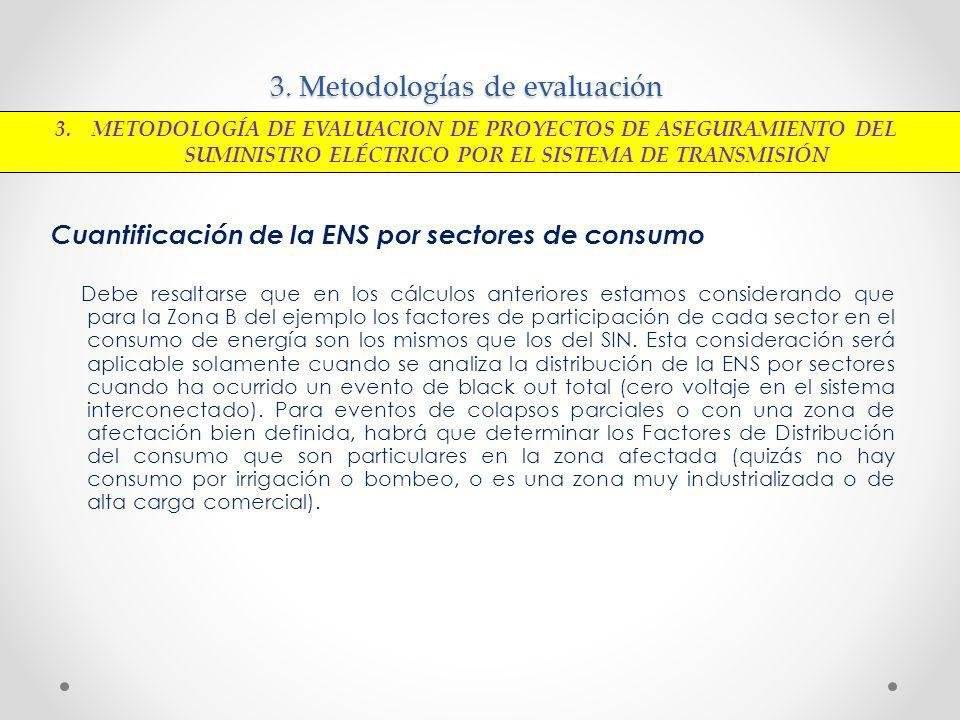 3. Metodologías de evaluación Cuantificación de la ENS por sectores de consumo Debe resaltarse que en los cálculos anteriores estamos considerando que
