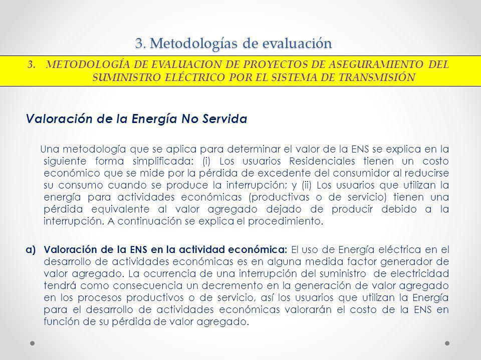 3. Metodologías de evaluación Valoración de la Energía No Servida Una metodología que se aplica para determinar el valor de la ENS se explica en la si