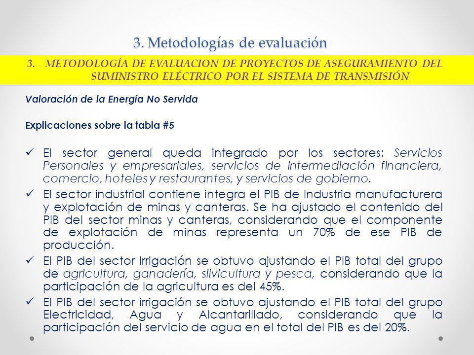 3. Metodologías de evaluación Valoración de la Energía No Servida Explicaciones sobre la tabla #5 El sector general queda integrado por los sectores: