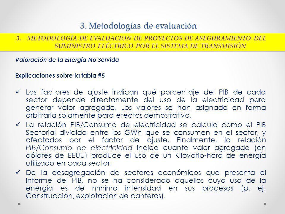 3. Metodologías de evaluación Valoración de la Energía No Servida Explicaciones sobre la tabla #5 Los factores de ajuste indican qué porcentaje del PI