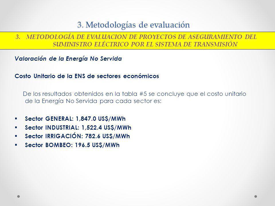 3. Metodologías de evaluación Valoración de la Energía No Servida Costo Unitario de la ENS de sectores económicos De los resultados obtenidos en la ta