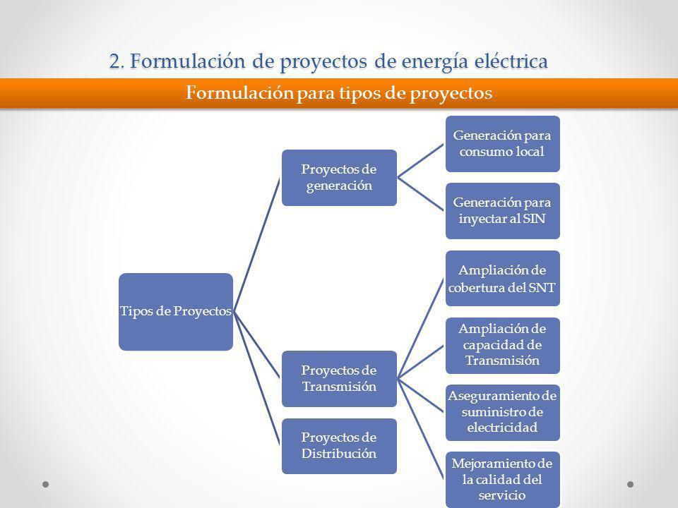 2. Formulación de proyectos de energía eléctrica Tipos de Proyectos Proyectos de generación Generación para consumo local Generación para inyectar al