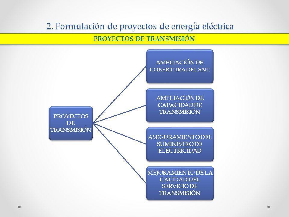 2. Formulación de proyectos de energía eléctrica PROYECTOS DE TRANSMISIÓN AMPLIACIÓN DE COBERTURA DEL SNT AMPLIACIÓN DE CAPACIDAD DE TRANSMISIÓN ASEGU