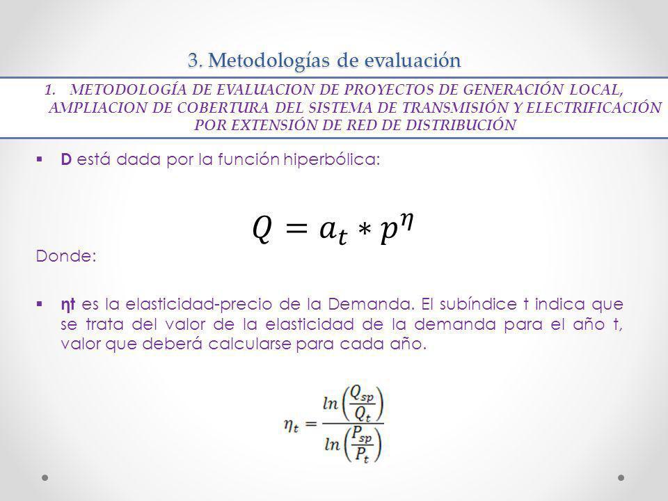 3. Metodologías de evaluación D está dada por la función hiperbólica: Donde: ηt es la elasticidad-precio de la Demanda. El subíndice t indica que se t