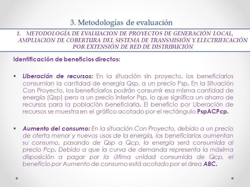 3. Metodologías de evaluación Identificación de beneficios directos: Liberación de recursos: En la situación sin proyecto, los beneficiarios consumían