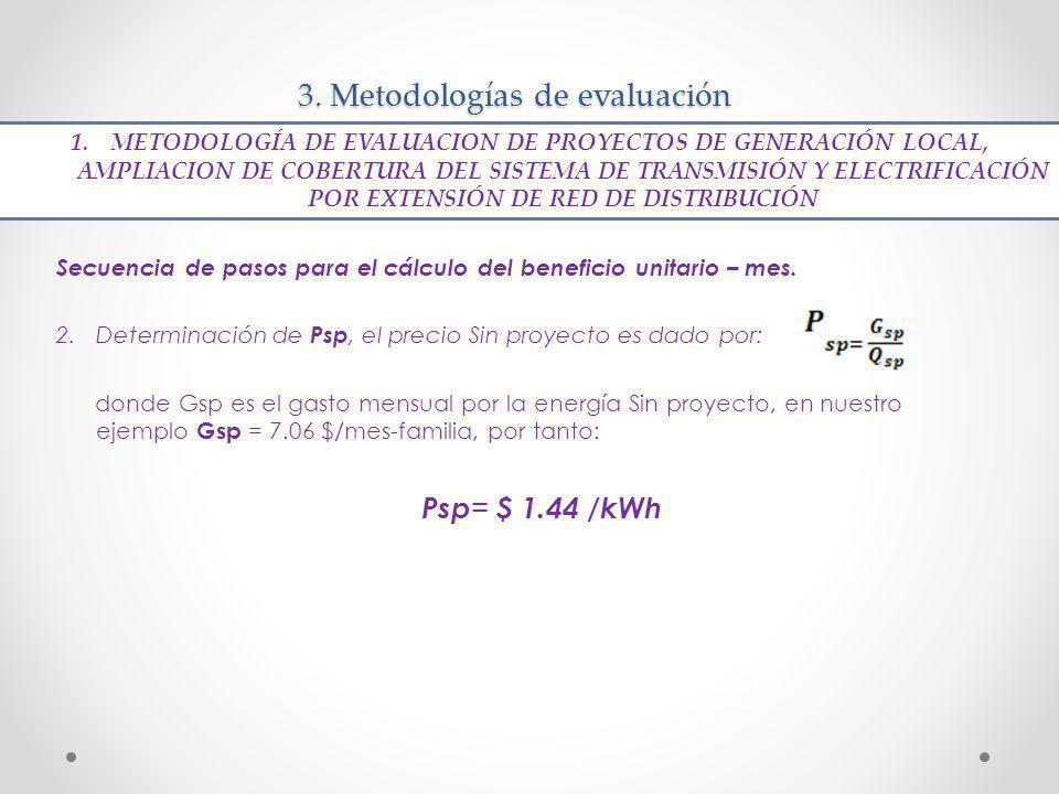 3. Metodologías de evaluación Secuencia de pasos para el cálculo del beneficio unitario – mes. 2.Determinación de Psp, el precio Sin proyecto es dado