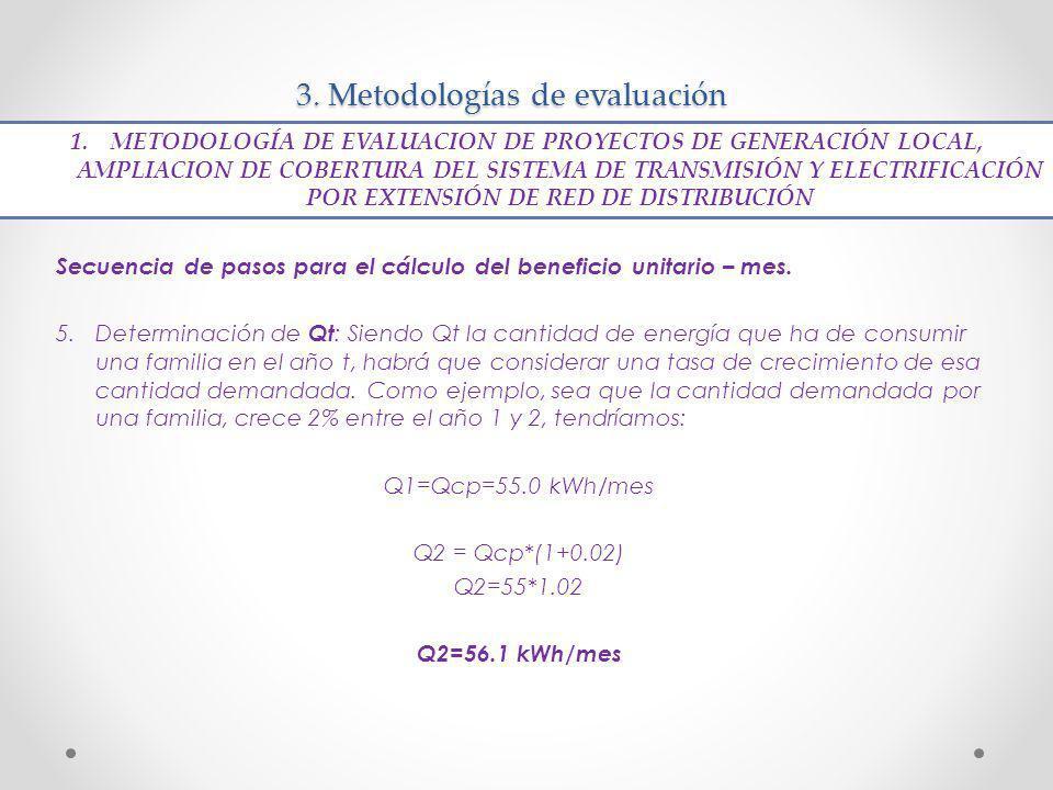 3. Metodologías de evaluación Secuencia de pasos para el cálculo del beneficio unitario – mes. 5.Determinación de Qt : Siendo Qt la cantidad de energí