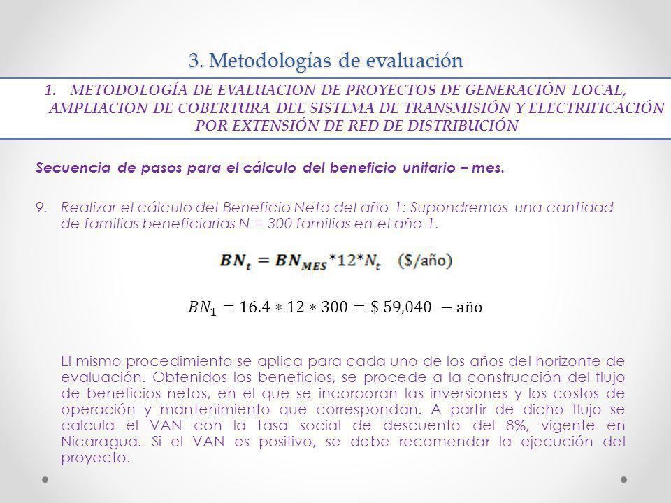 3. Metodologías de evaluación Secuencia de pasos para el cálculo del beneficio unitario – mes. 9.Realizar el cálculo del Beneficio Neto del año 1: Sup