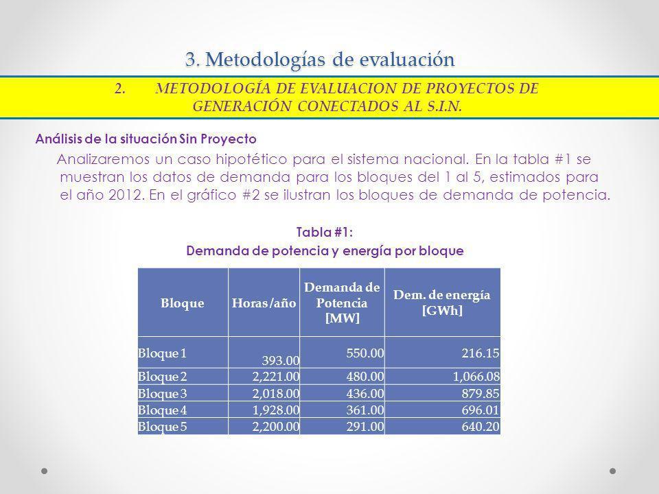 3. Metodologías de evaluación Análisis de la situación Sin Proyecto Analizaremos un caso hipotético para el sistema nacional. En la tabla #1 se muestr