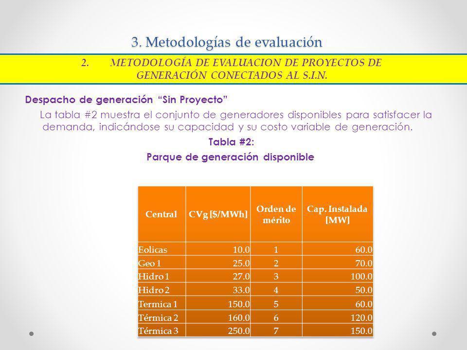 3. Metodologías de evaluación Despacho de generación Sin Proyecto La tabla #2 muestra el conjunto de generadores disponibles para satisfacer la demand