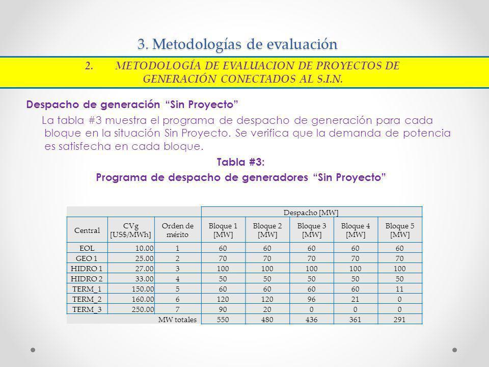 3. Metodologías de evaluación Despacho de generación Sin Proyecto La tabla #3 muestra el programa de despacho de generación para cada bloque en la sit