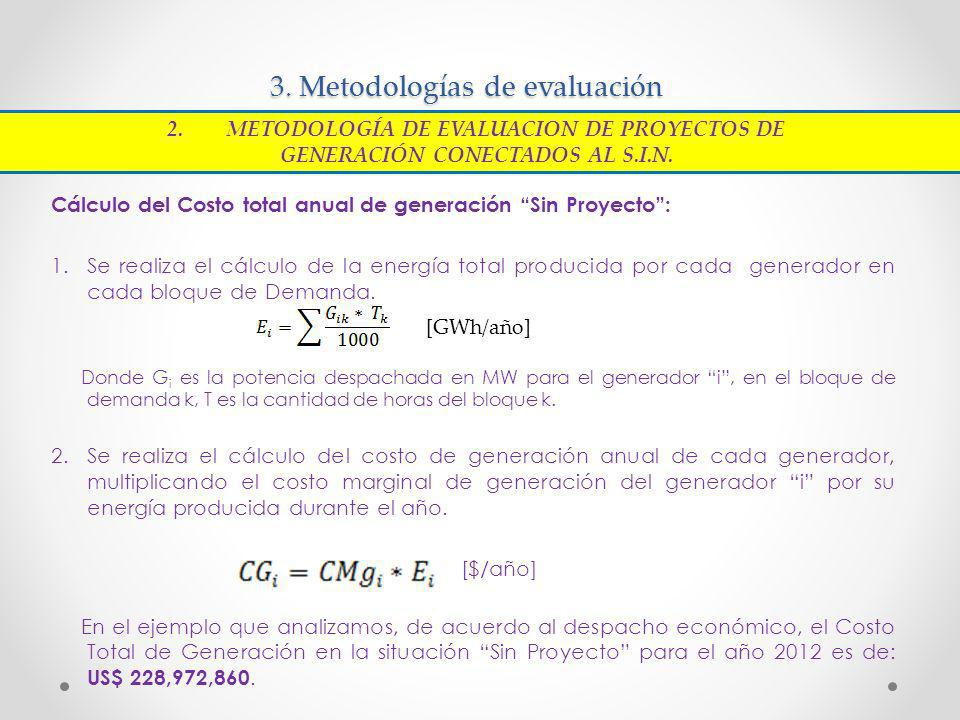 3. Metodologías de evaluación Cálculo del Costo total anual de generación Sin Proyecto: 1.Se realiza el cálculo de la energía total producida por cada