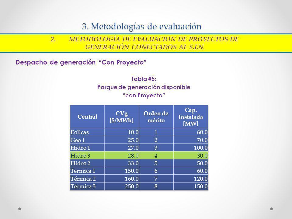 3. Metodologías de evaluación Despacho de generación Con Proyecto Tabla #5: Parque de generación disponible con Proyecto 2.METODOLOGÍA DE EVALUACION D