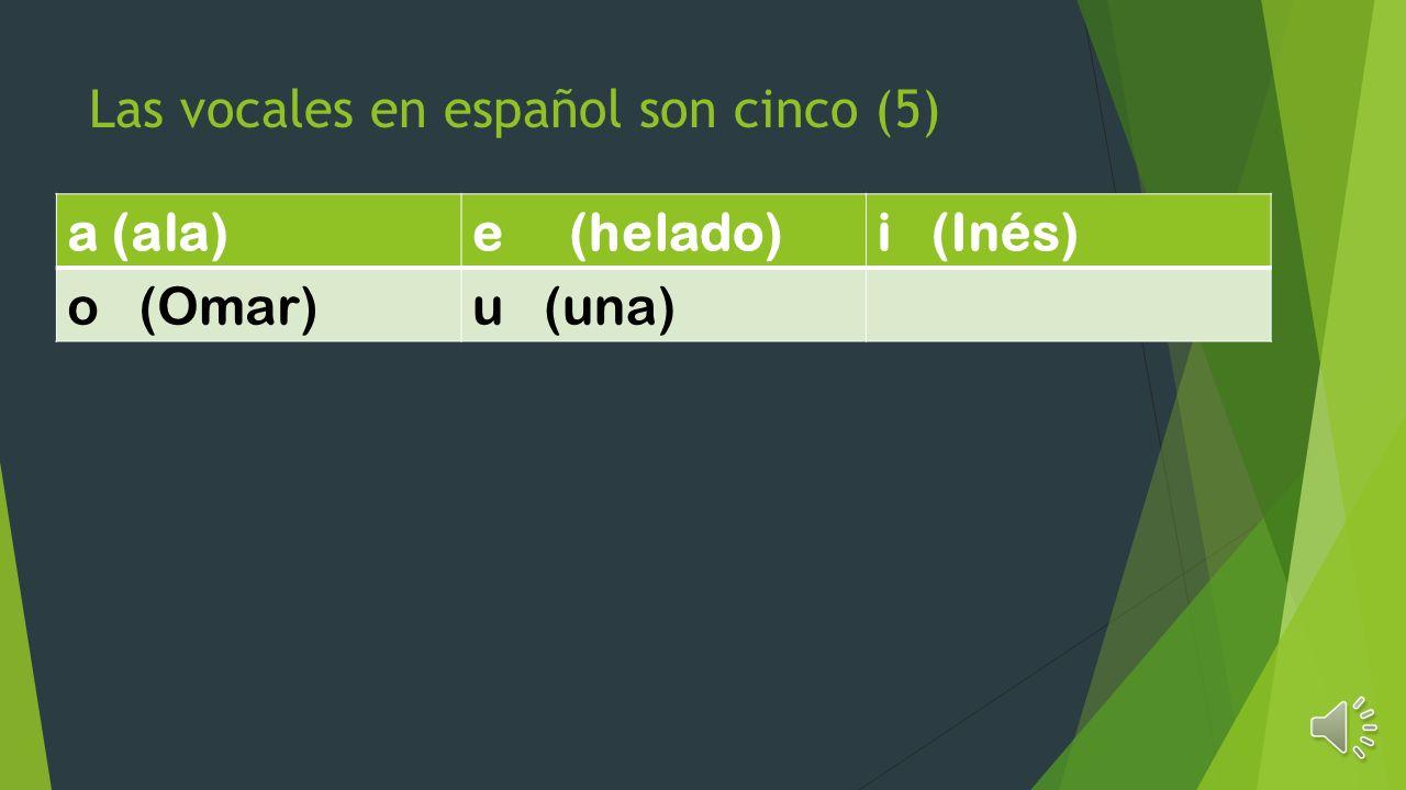 Saludo: Profesor: Hola, ¿Cómo estas? Alumno: Yo bien gracias ¿y usted? (y tú) Ahora, vamos a aprender las vocales y las consonantes en español.