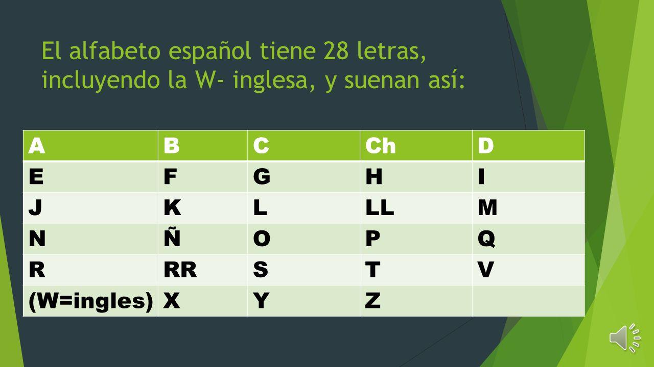Las vocales en español son cinco (5) a (ala)e (helado)i (Inés) o (Omar)u (una)