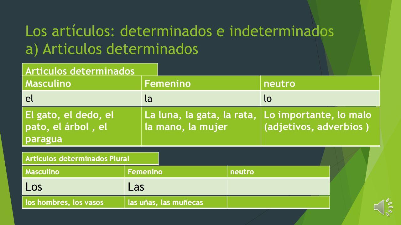 Palabras que empiezan con vocales y consonantes, ejemplos: A = amar, ana, almaB = besos, beber, billarC = Carlos, celos, cieloCh= chile, china; D=dedo